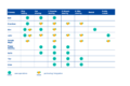 Overview of multimodal platforms with indication of own or 3rd party services
